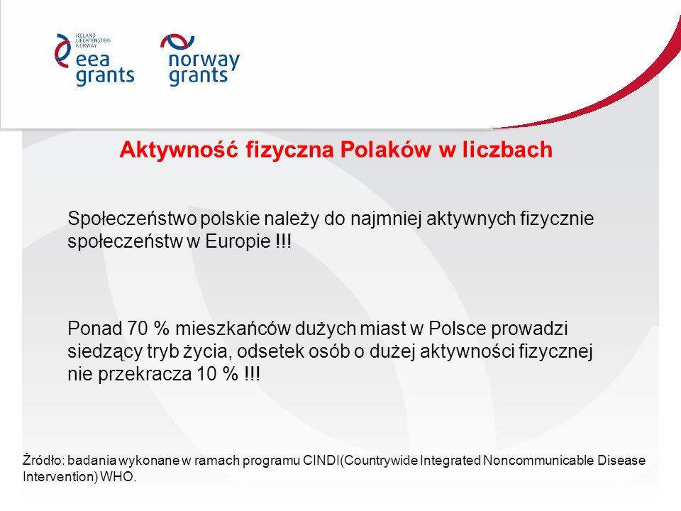 Aktywność fizyczna Polaków w liczbach