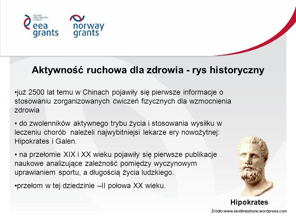 Aktywność ruchowa dla zdrowia - rys historyczny