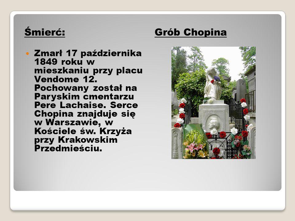 Śmierć: Grób Chopina.
