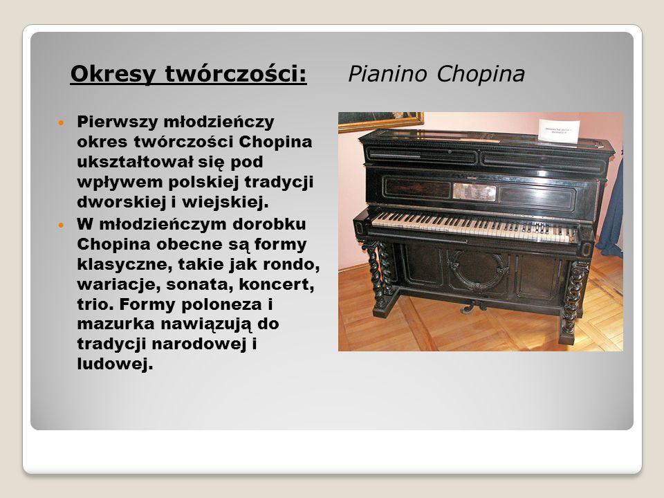 Okresy twórczości: Pianino Chopina