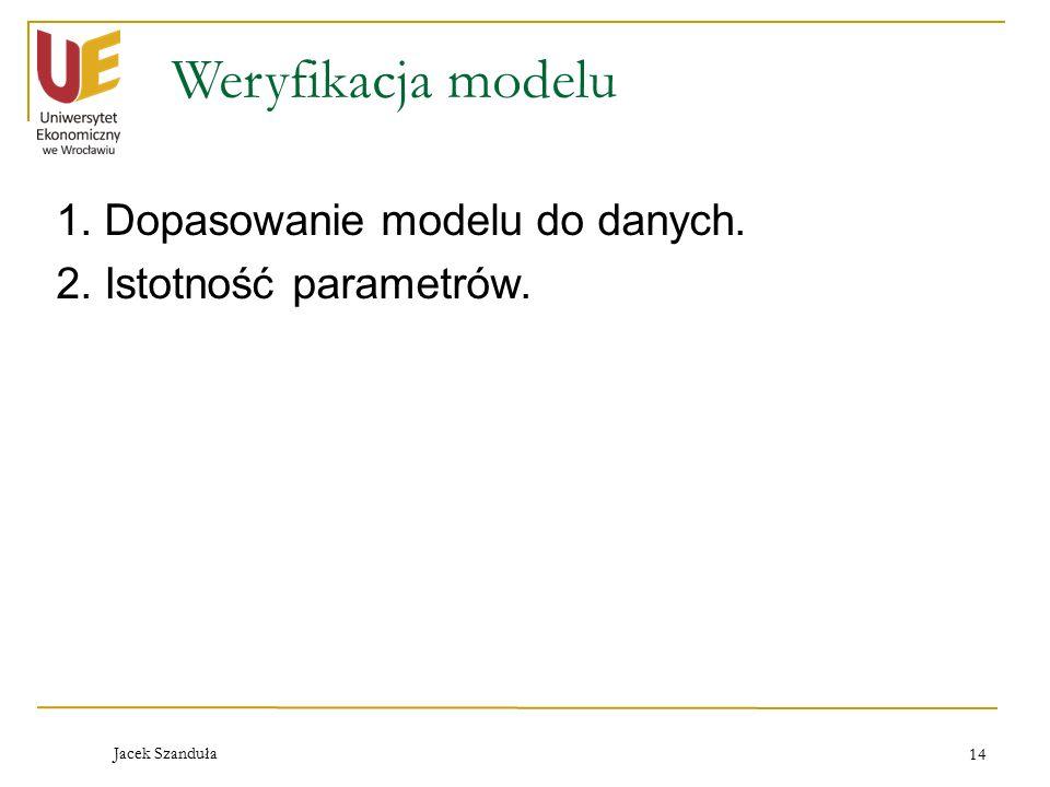 Weryfikacja modelu 1. Dopasowanie modelu do danych. 2. Istotność parametrów. Jacek Szanduła