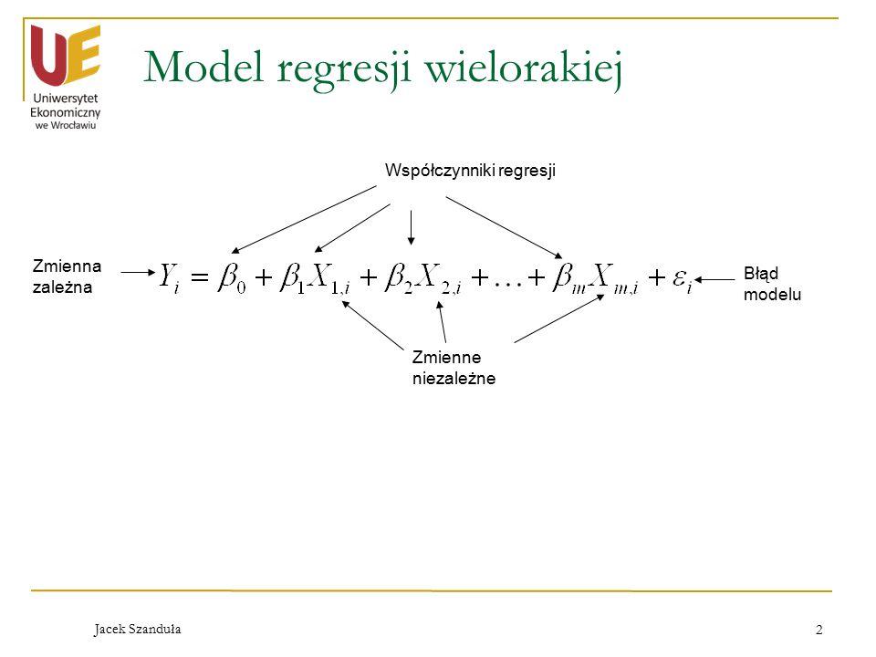 Model regresji wielorakiej