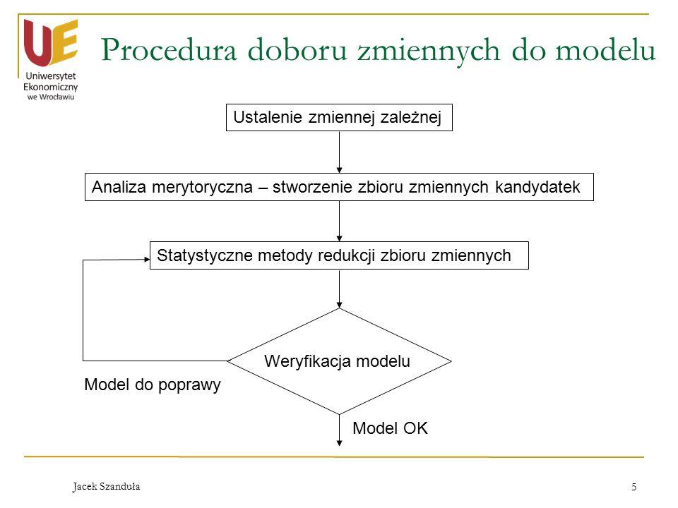 Procedura doboru zmiennych do modelu
