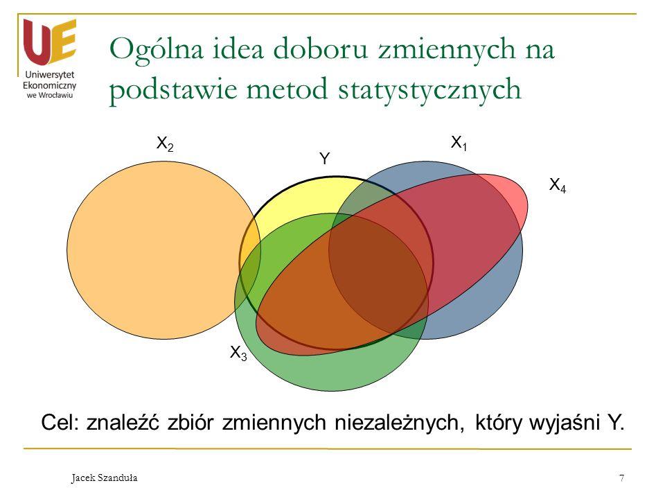 Ogólna idea doboru zmiennych na podstawie metod statystycznych