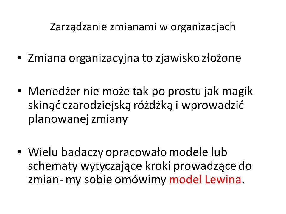 Zarządzanie zmianami w organizacjach