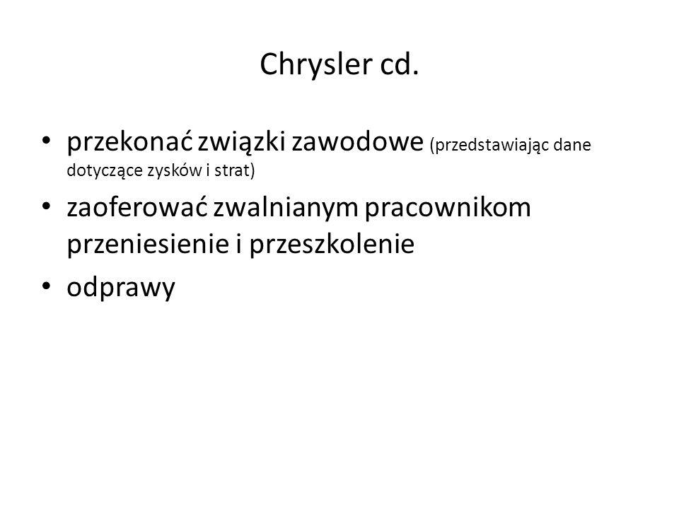 Chrysler cd. przekonać związki zawodowe (przedstawiając dane dotyczące zysków i strat)