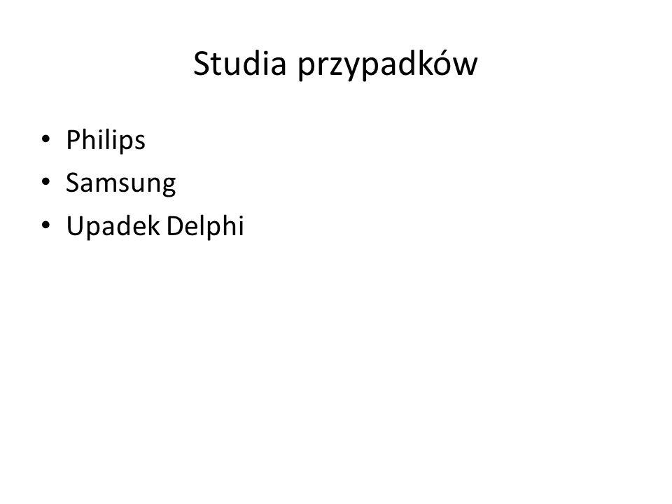Studia przypadków Philips Samsung Upadek Delphi