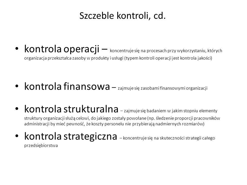 kontrola finansowa – zajmuje się zasobami finansowymi organizacji