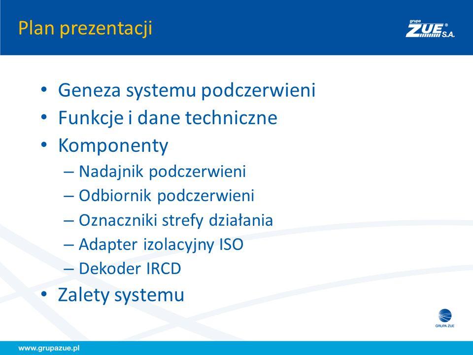 Geneza systemu podczerwieni Funkcje i dane techniczne Komponenty