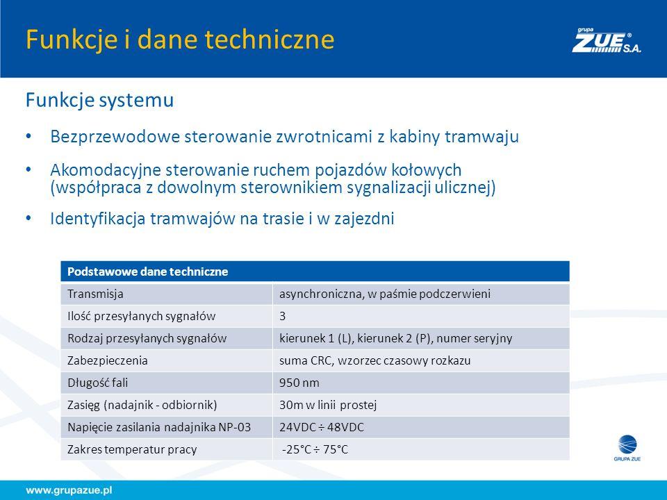 Funkcje i dane techniczne