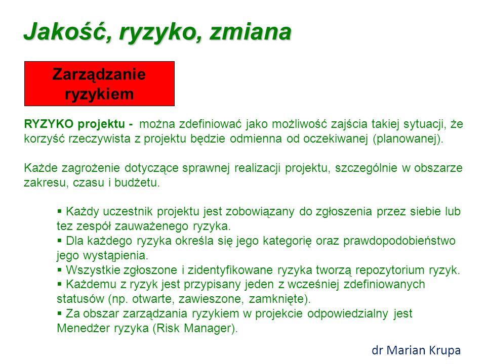 Jakość, ryzyko, zmiana Zarządzanie ryzykiem dr Marian Krupa