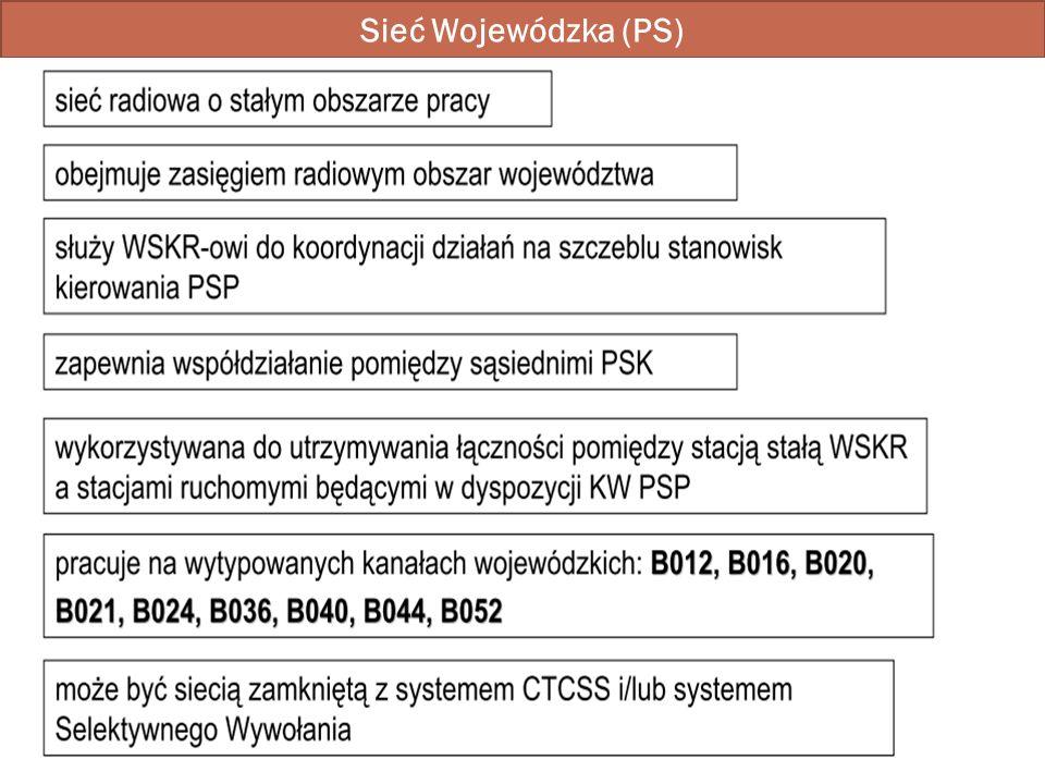 Sieć Wojewódzka (PS)
