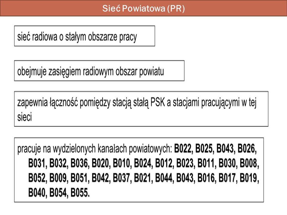 Sieć Powiatowa (PR)