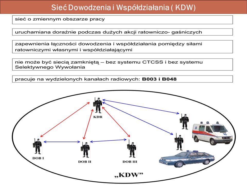 Sieć Dowodzenia i Współdziałania ( KDW)