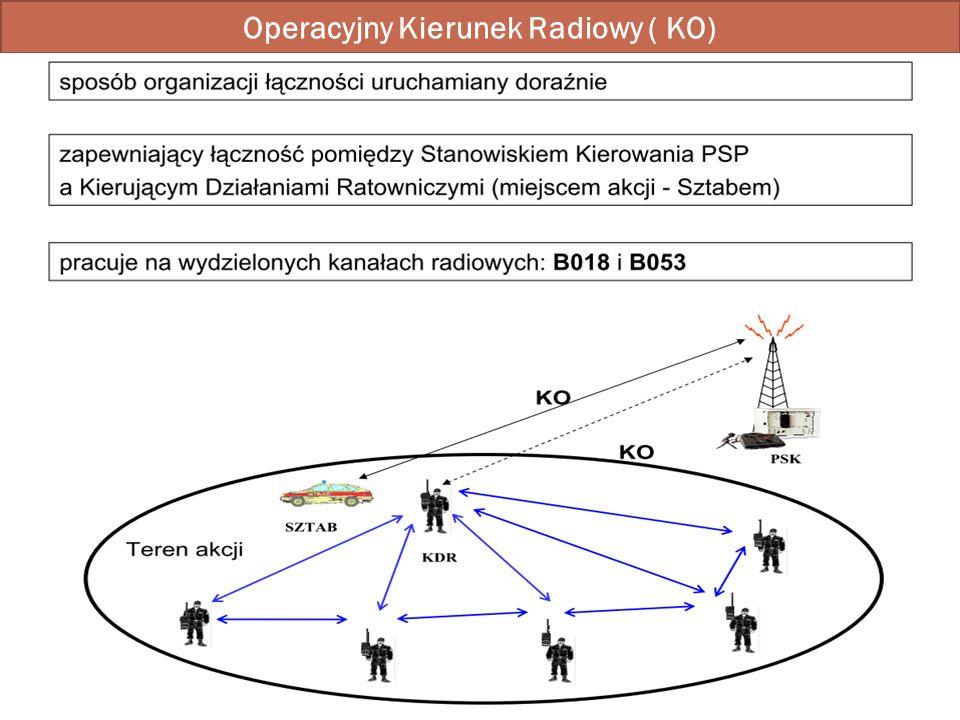 Operacyjny Kierunek Radiowy ( KO)