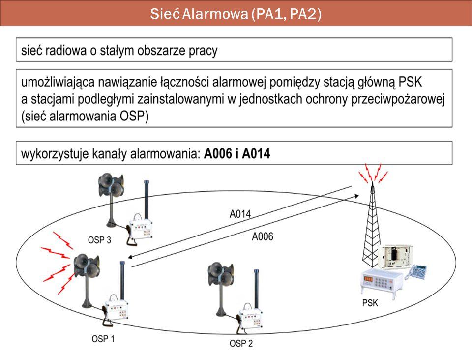 Sieć Alarmowa (PA1, PA2)