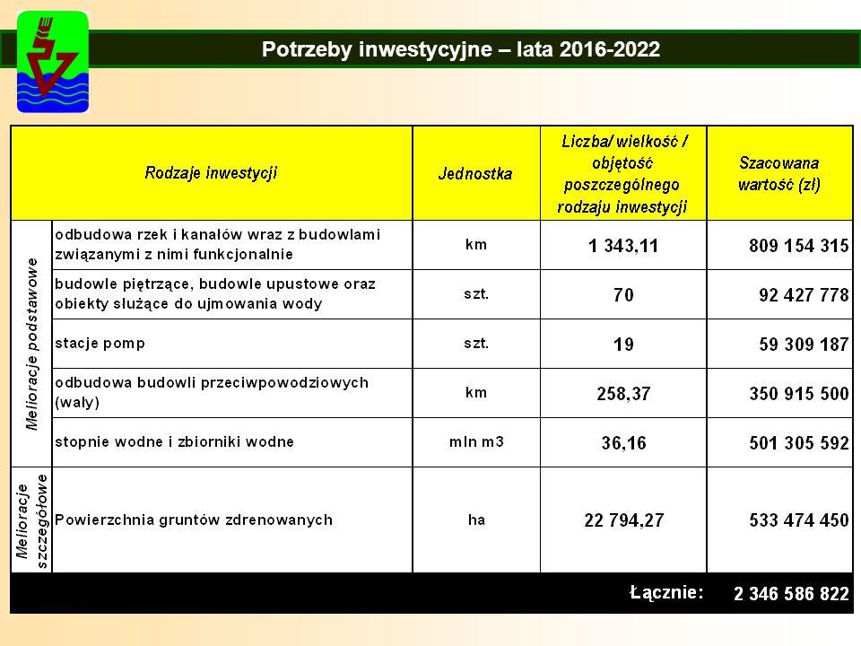 Potrzeby inwestycyjne – lata 2016-2022