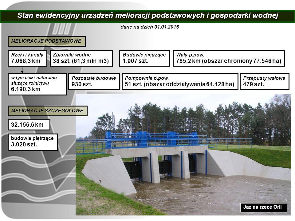 Stan ewidencyjny urządzeń melioracji podstawowych i gospodarki wodnej