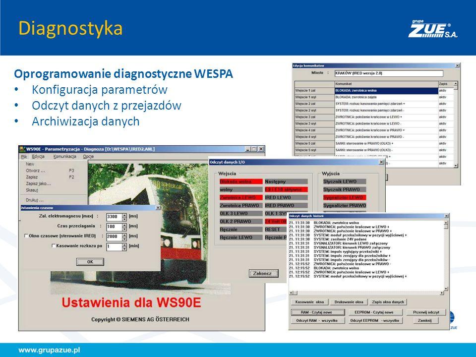 Diagnostyka Oprogramowanie diagnostyczne WESPA Konfiguracja parametrów
