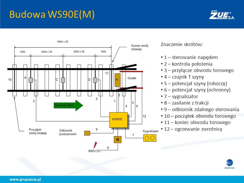 Budowa WS90E(M) Znaczenie skrótów: 1 – sterowanie napędem