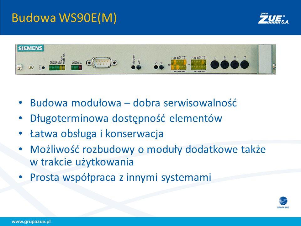 Budowa WS90E(M) Budowa modułowa – dobra serwisowalność