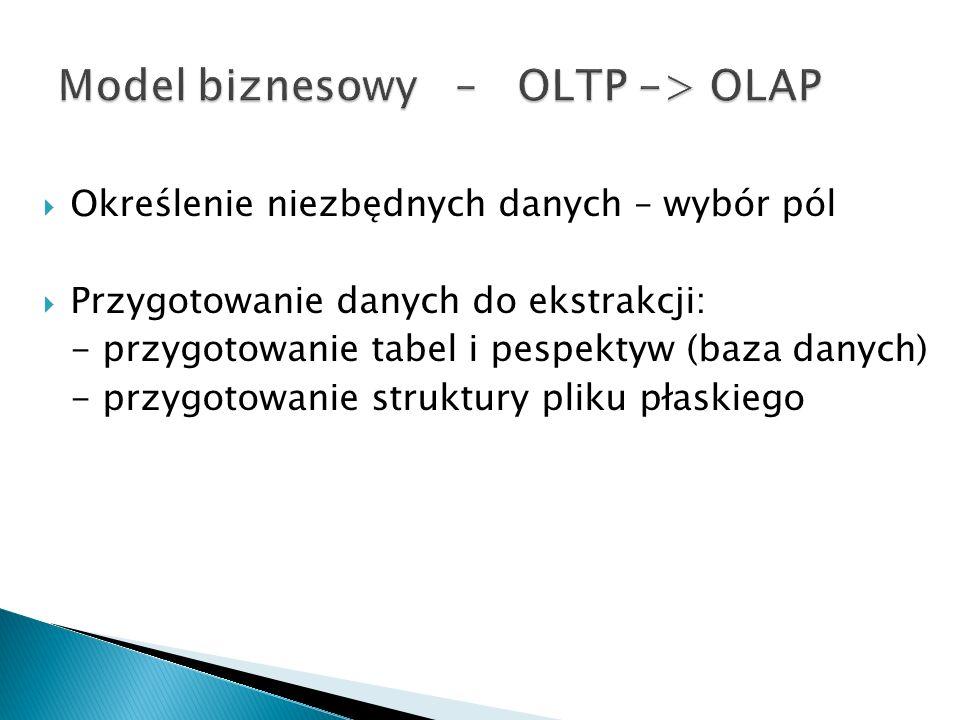 Model biznesowy – OLTP -> OLAP