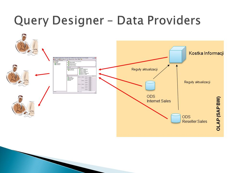 Query Designer – Data Providers