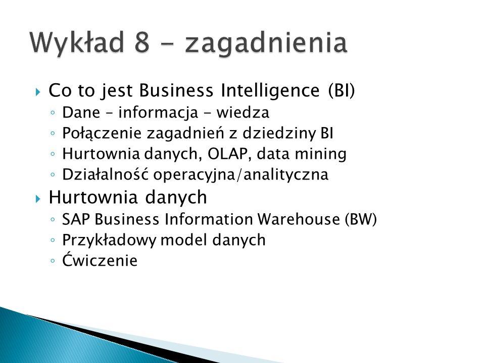 Wykład 8 - zagadnienia Co to jest Business Intelligence (BI)