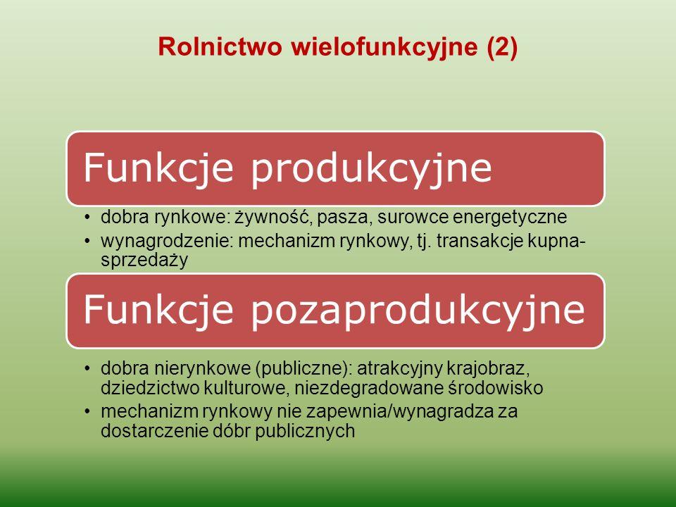 Rolnictwo wielofunkcyjne (2)