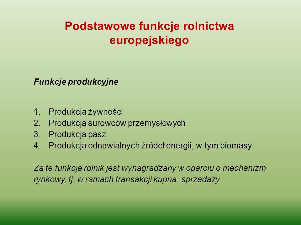 Podstawowe funkcje rolnictwa europejskiego