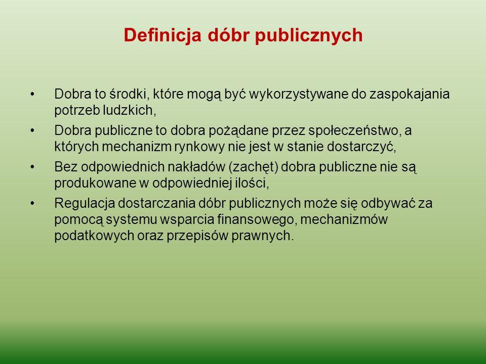 Definicja dóbr publicznych