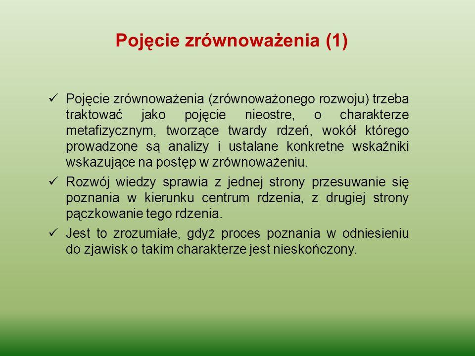 Pojęcie zrównoważenia (1)