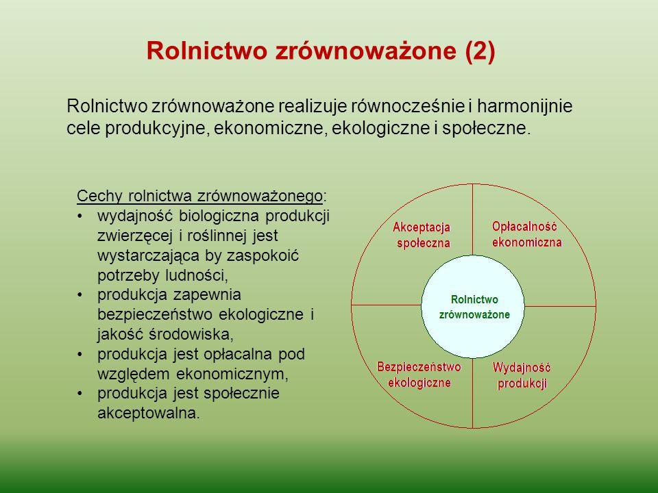 Rolnictwo zrównoważone (2)