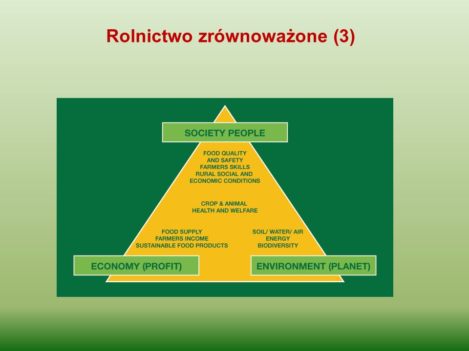 Rolnictwo zrównoważone (3)