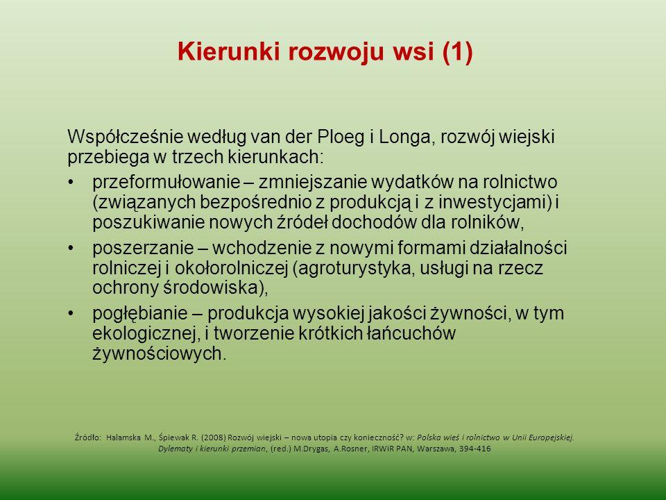 Kierunki rozwoju wsi (1)