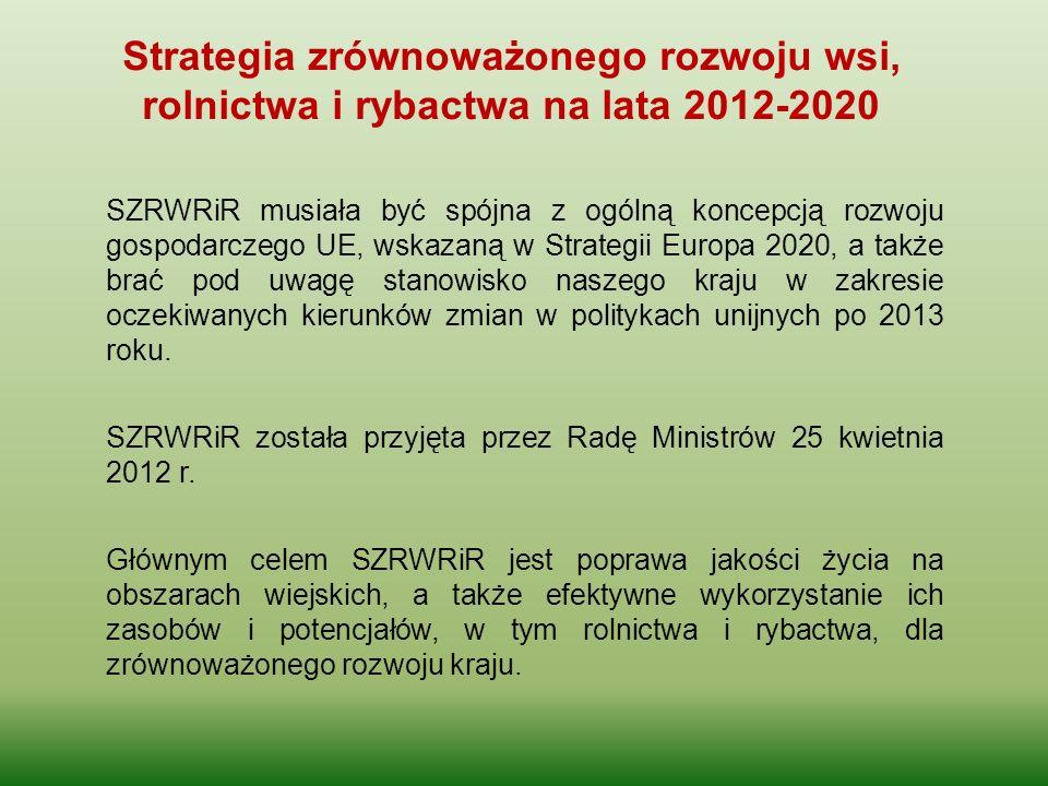 Strategia zrównoważonego rozwoju wsi, rolnictwa i rybactwa na lata 2012-2020