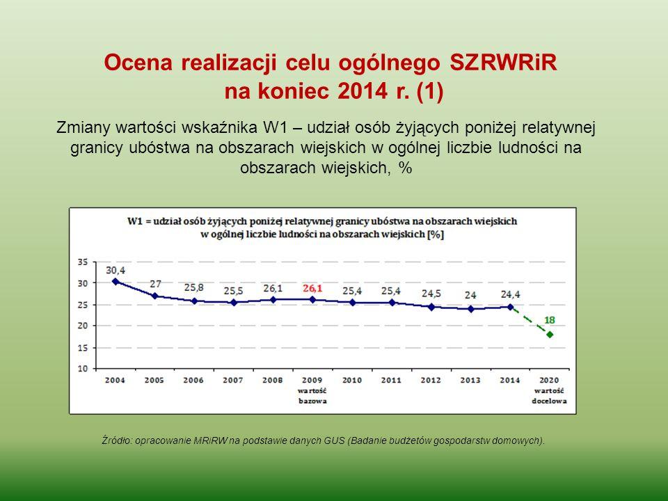 Ocena realizacji celu ogólnego SZRWRiR na koniec 2014 r. (1)