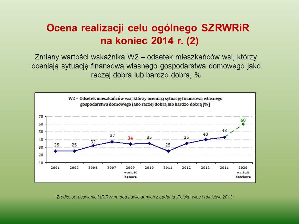 Ocena realizacji celu ogólnego SZRWRiR na koniec 2014 r. (2)