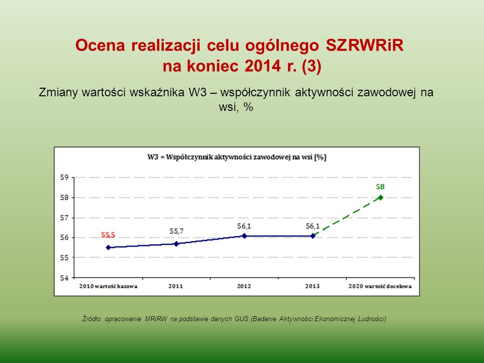 Ocena realizacji celu ogólnego SZRWRiR na koniec 2014 r. (3)