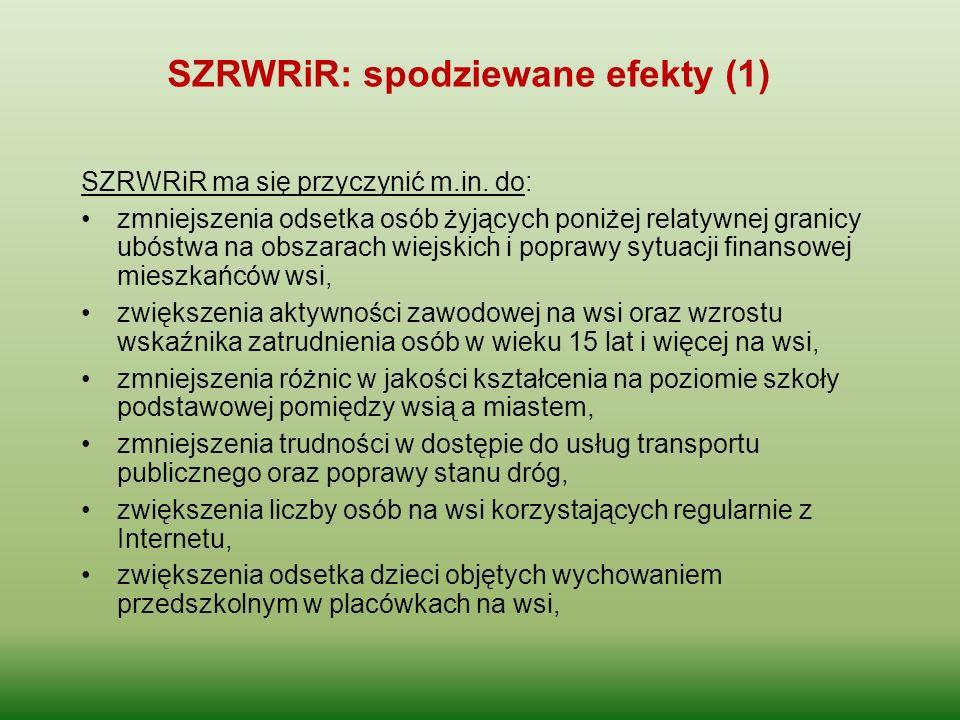 SZRWRiR: spodziewane efekty (1)