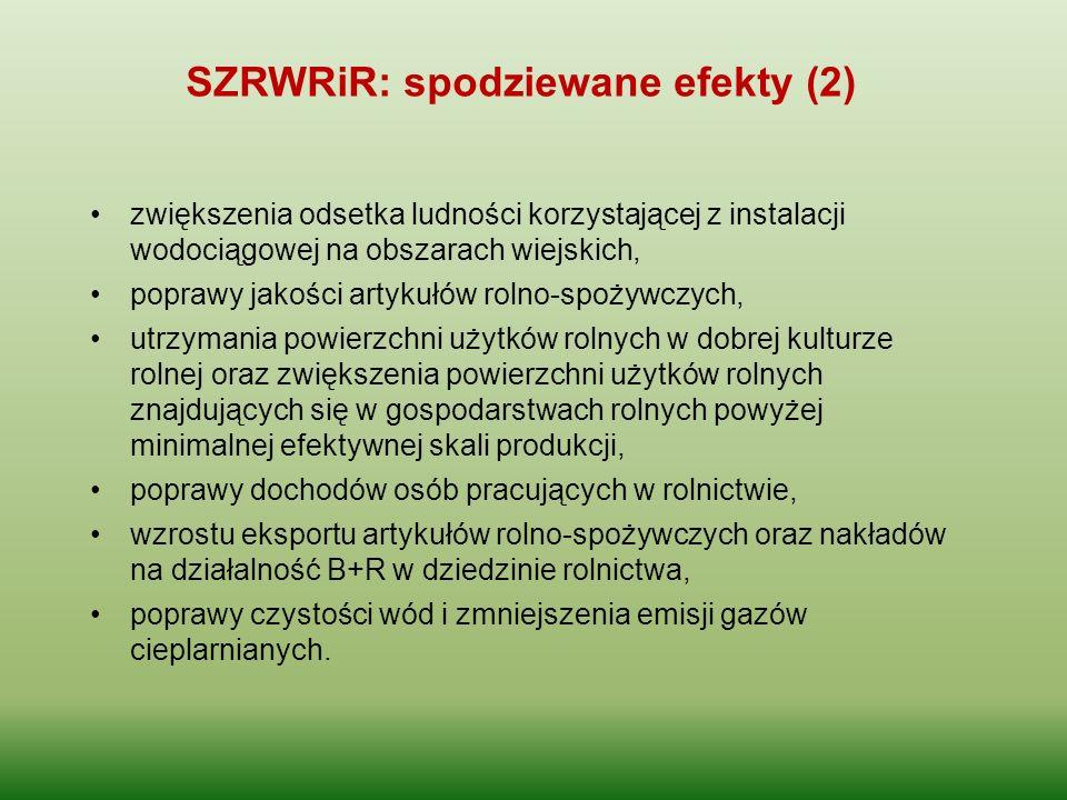 SZRWRiR: spodziewane efekty (2)