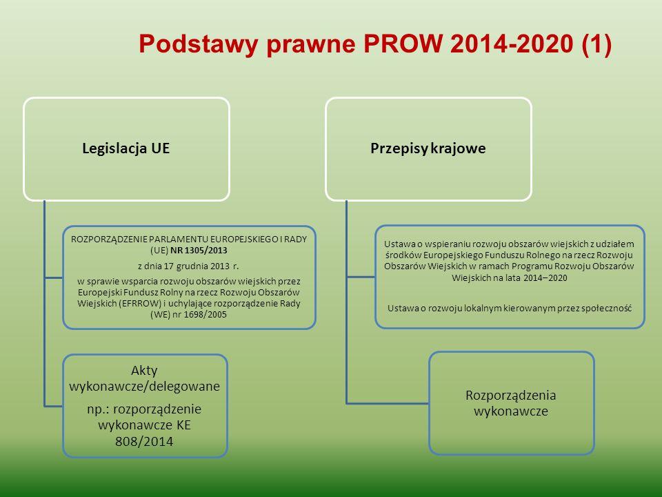 Podstawy prawne PROW 2014-2020 (1)