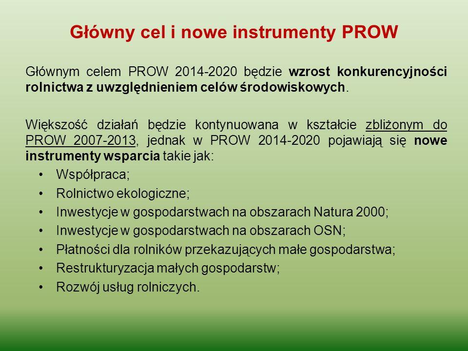 Główny cel i nowe instrumenty PROW