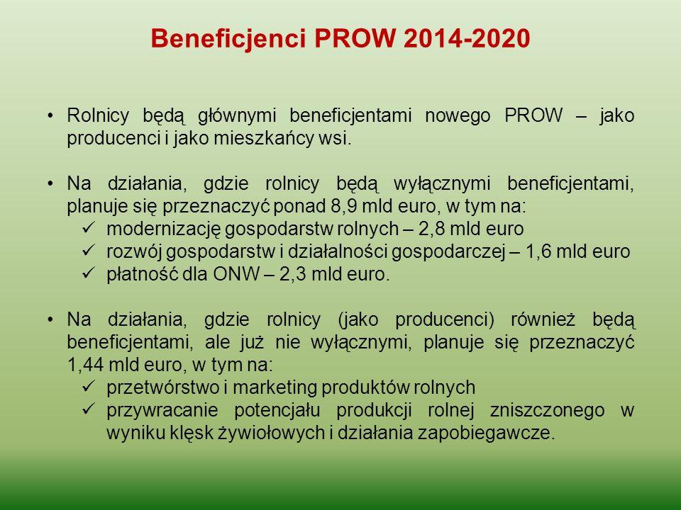 Beneficjenci PROW 2014-2020 Rolnicy będą głównymi beneficjentami nowego PROW – jako producenci i jako mieszkańcy wsi.