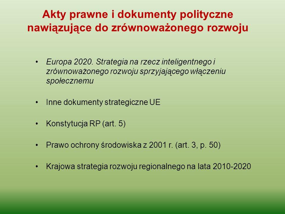 Akty prawne i dokumenty polityczne nawiązujące do zrównoważonego rozwoju