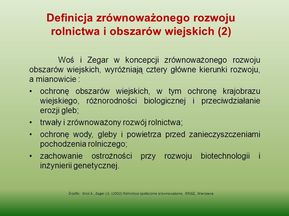 Definicja zrównoważonego rozwoju rolnictwa i obszarów wiejskich (2)