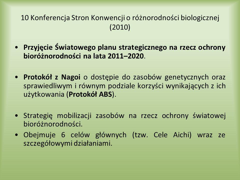 10 Konferencja Stron Konwencji o różnorodności biologicznej (2010)