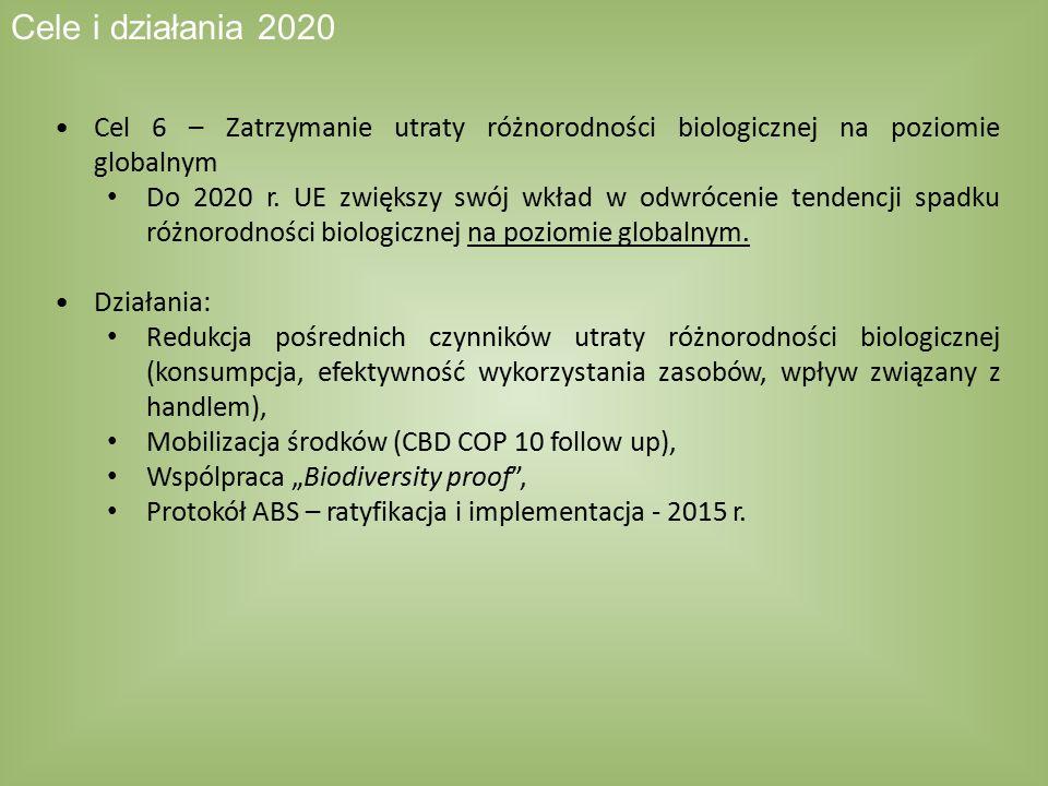 Cele i działania 2020 Cel 6 – Zatrzymanie utraty różnorodności biologicznej na poziomie globalnym.