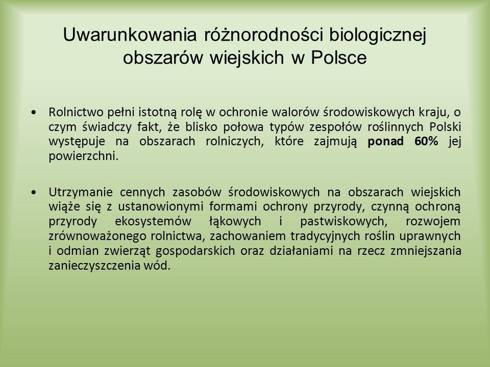 Uwarunkowania różnorodności biologicznej obszarów wiejskich w Polsce