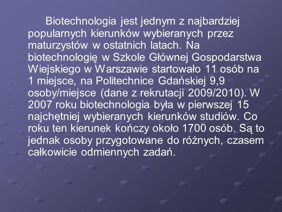 Biotechnologia jest jednym z najbardziej popularnych kierunków wybieranych przez maturzystów w ostatnich latach.